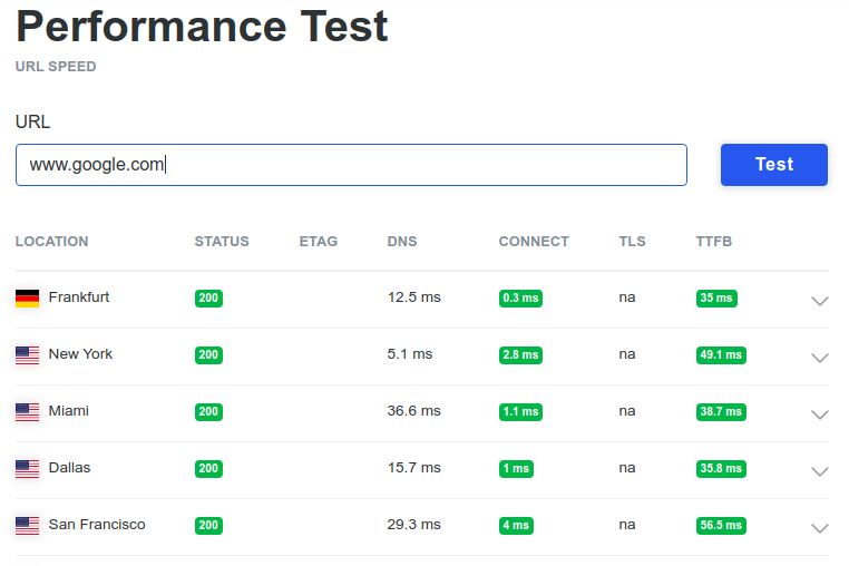 KeyCDN TTFB Test